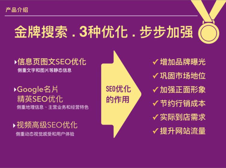 jinlist digital marketing SEO1